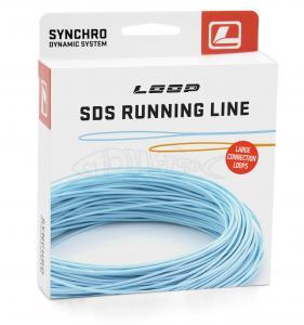 Loop SDS running line